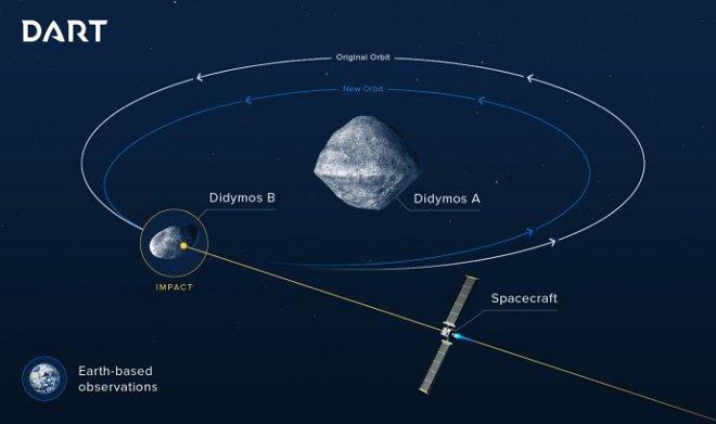 Название: asteroid-Rjp1.jpg Просмотров: 120  Размер: 23.7 Кб